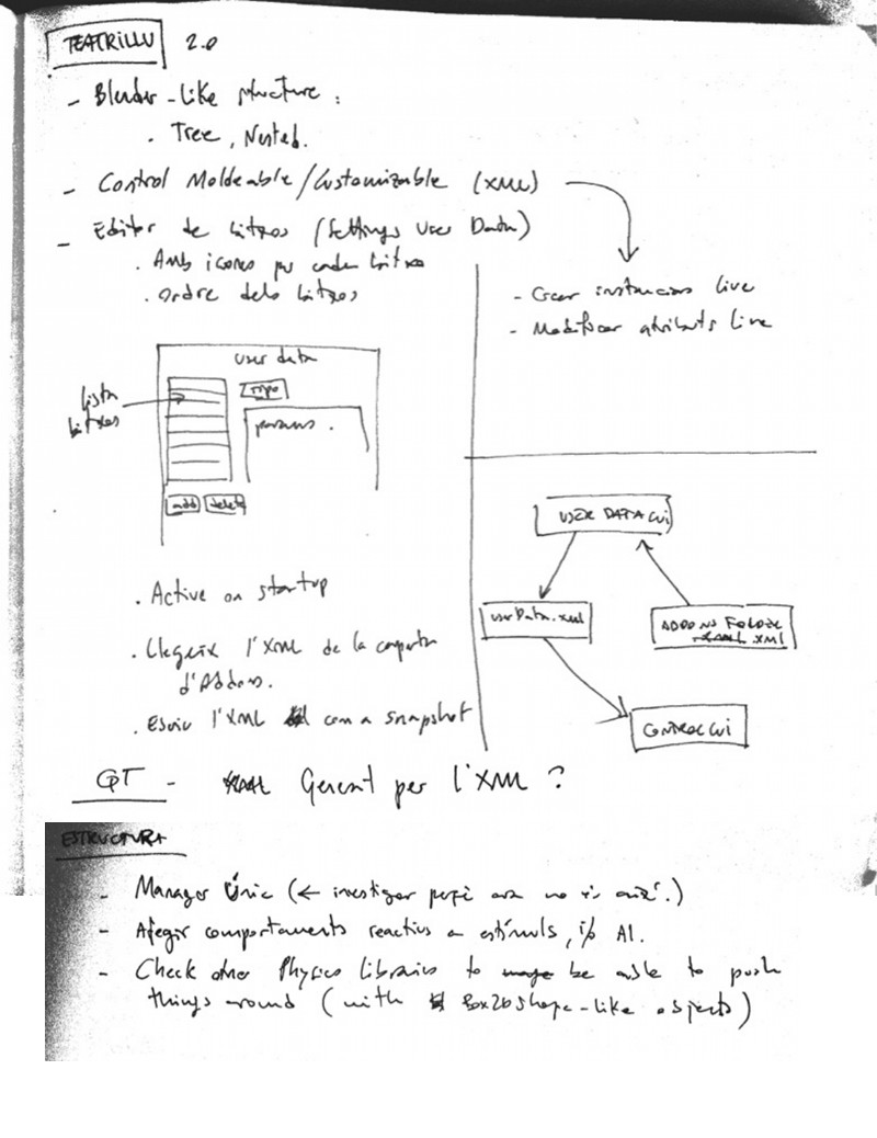 notes-2013-02-28